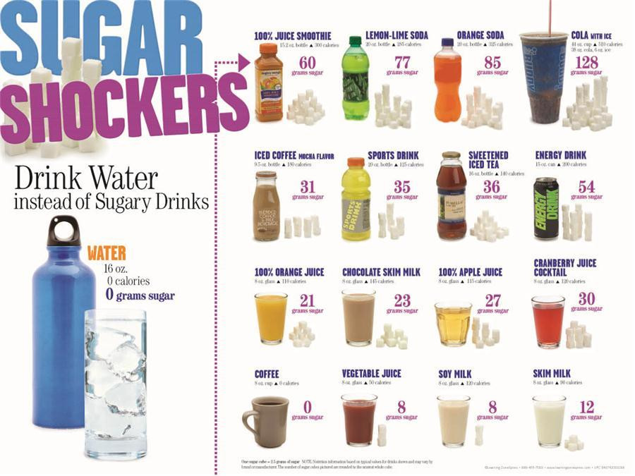 Sugar Shockers Poster
