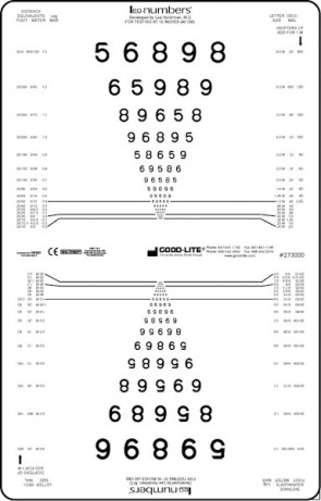 LEA Numbers® Near Vision Chart for Illuminated Cabinets