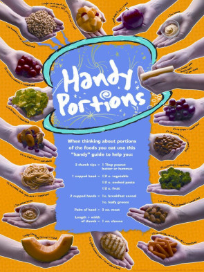 Handy Portions Poster