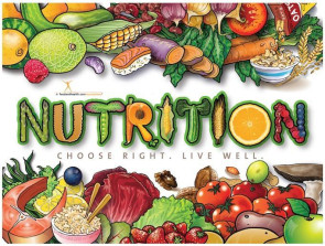Nutrition Poster