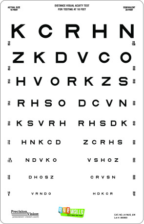 Eyewalls Linear Spaced Letter Chart