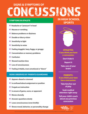 """Signs & Symptoms of Concussions in H.S. Sports, 17"""" x 22"""""""