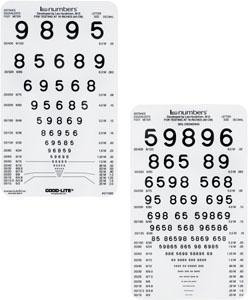Good-Lite® LEA Numbers® Pocket Near Vision Card