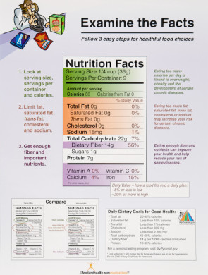Examine the Facts Nutrition Labels, Laminated Poster