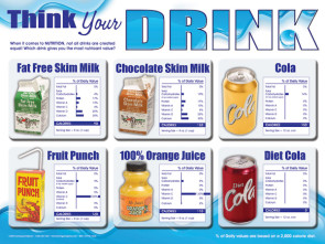 """Think Your Drink, Laminated Poster, 18"""" x 24"""""""