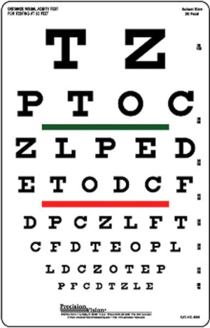 Proportional Spaced Snellen Chart w/Green & Red Lines, 20 Ft