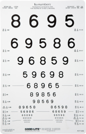 Proportional Spaced LEA Numbers® Chart, 10 Foot